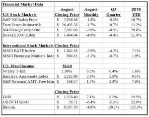 Claro Market Insights - August 2019