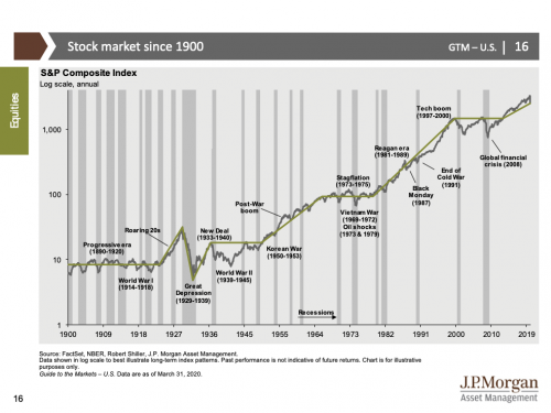 Claro Market Insights April 2020 - What happens when the world stops spinning?